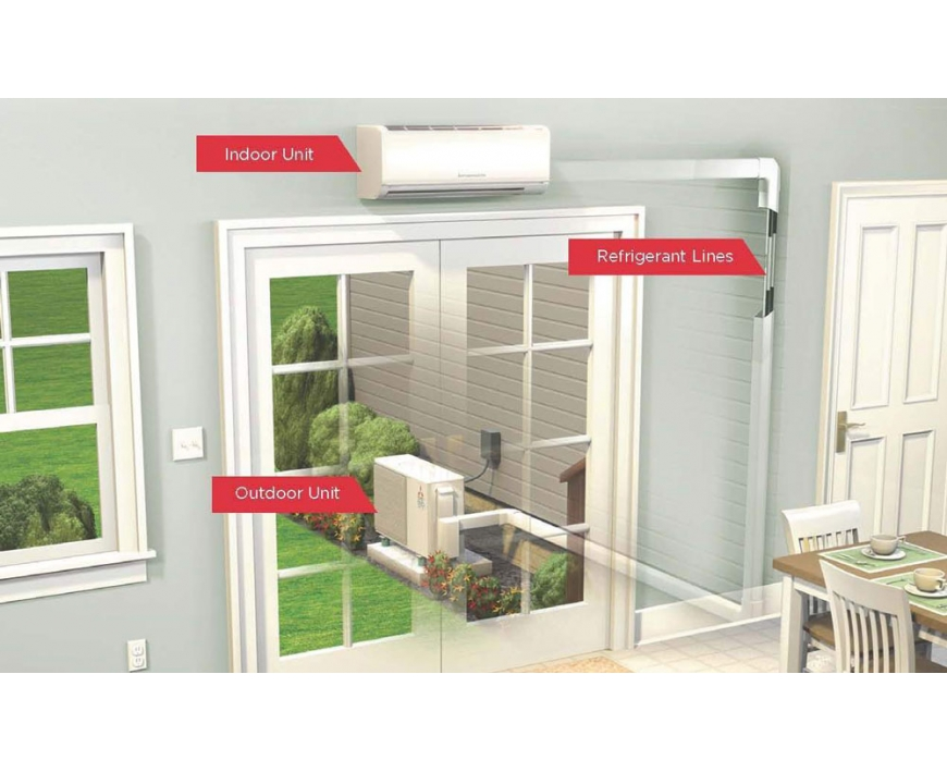 Ductless Mini Split Lineset Covers Hide & Protect Cables & HVAC Pipes